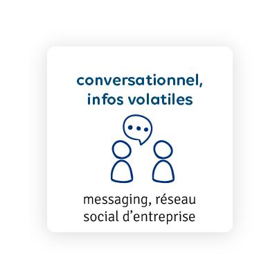 Conversation volatiles