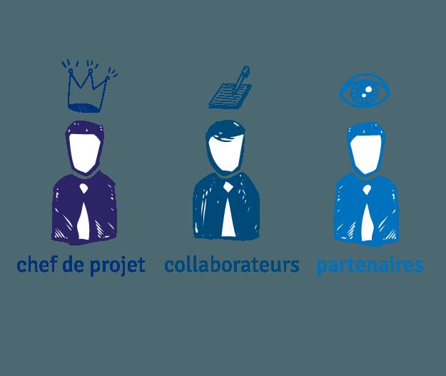 chefs de projets et collaborateurs